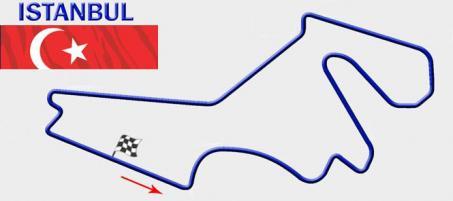 Gran Premio de Turquía 2007 Istanbul Park Mapa